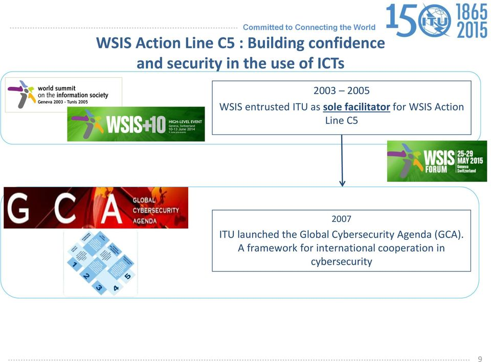Action Line C5 2007 ITU launched the Global Cybersecurity Agenda