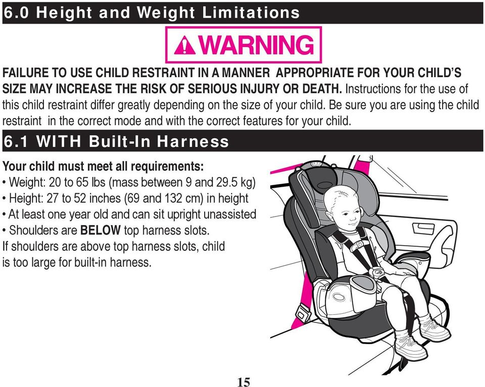Be sure you are using the child restraint in the correct mode and with the correct features for your child. 6.