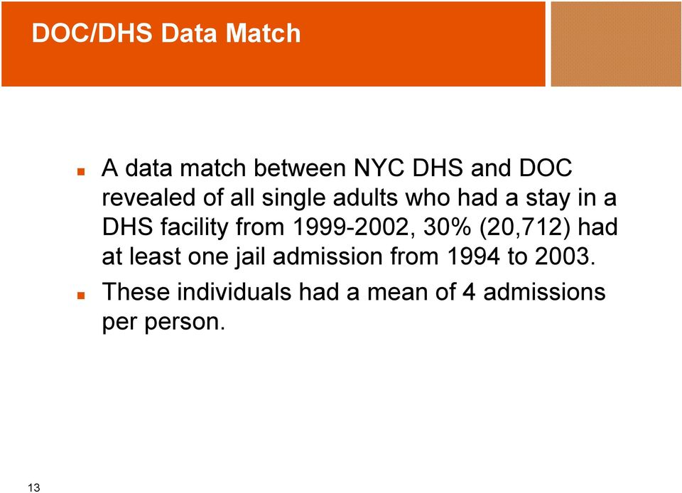 1999-2002, 30% (20,712) had at least one jail admission from