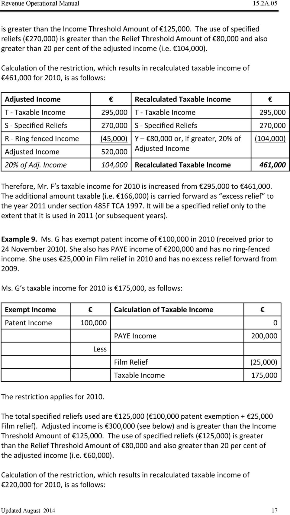 Calculation of the restriction, which results in recalculated taxable income of 461,000 for 2010, is as follows: Adjusted Income Recalculated Taxable Income T - Taxable Income 295,000 T - Taxable