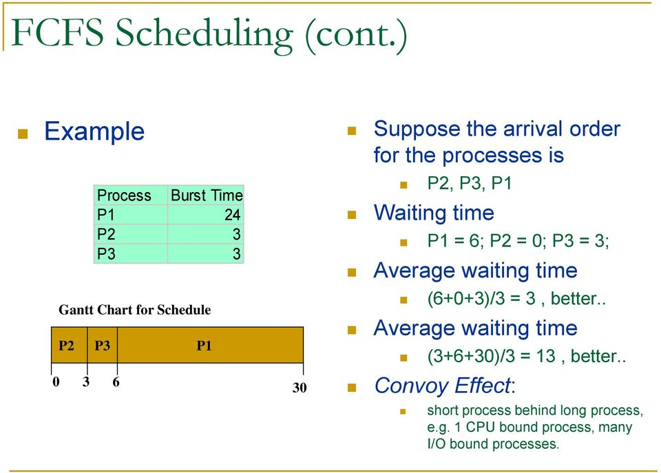 arrival order for the processes is P2, P3, P1 Waiting time P1 = 6; P2 = 0; P3 = 3; Average waiting