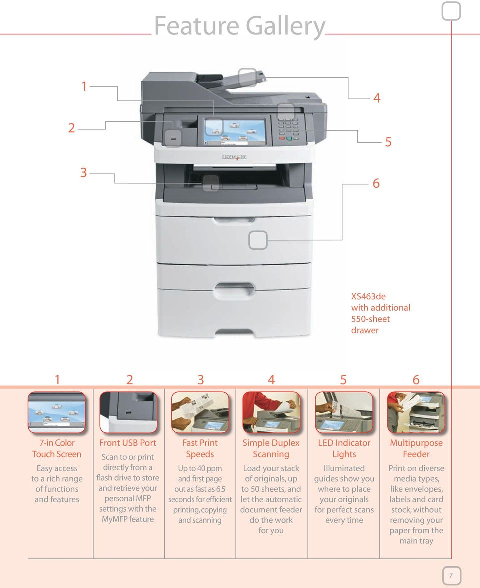 5 seconds for efficient printing, copying and scanning Simple Duplex Scanning Load your stack of originals, up to 50 sheets, and let the automatic document feeder do the work for you LED