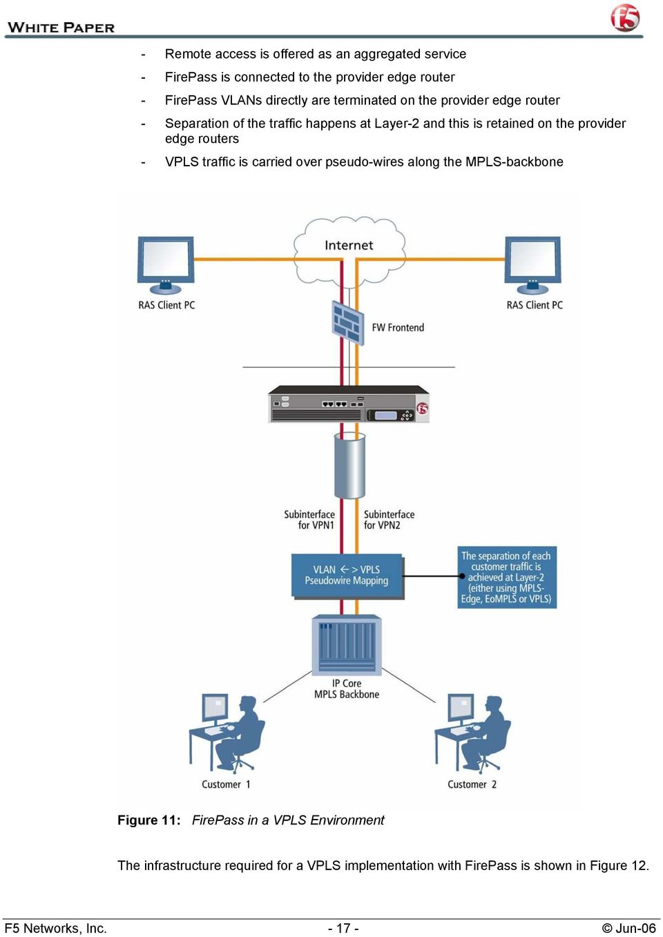 the provider edge routers - VPLS traffic is carried over pseudo-wires along the MPLS-backbone Figure 11: FirePass in a VPLS