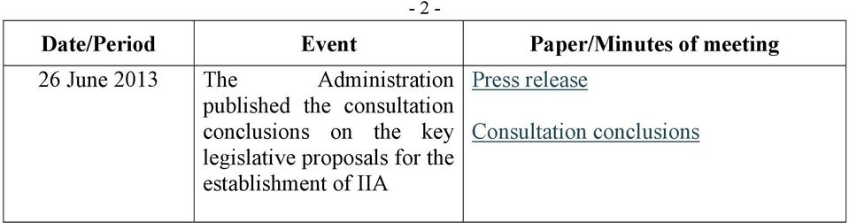 the consultation conclusions on the key Consultation