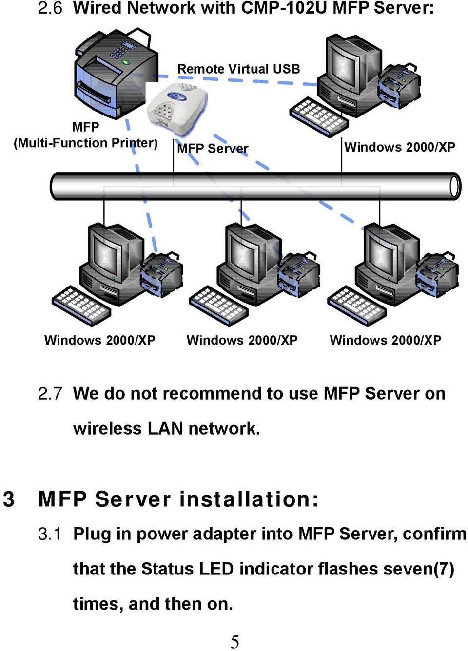 7 We do not recommend to use MFP Server on wireless LAN network. 3 MFP Server installation: 3.