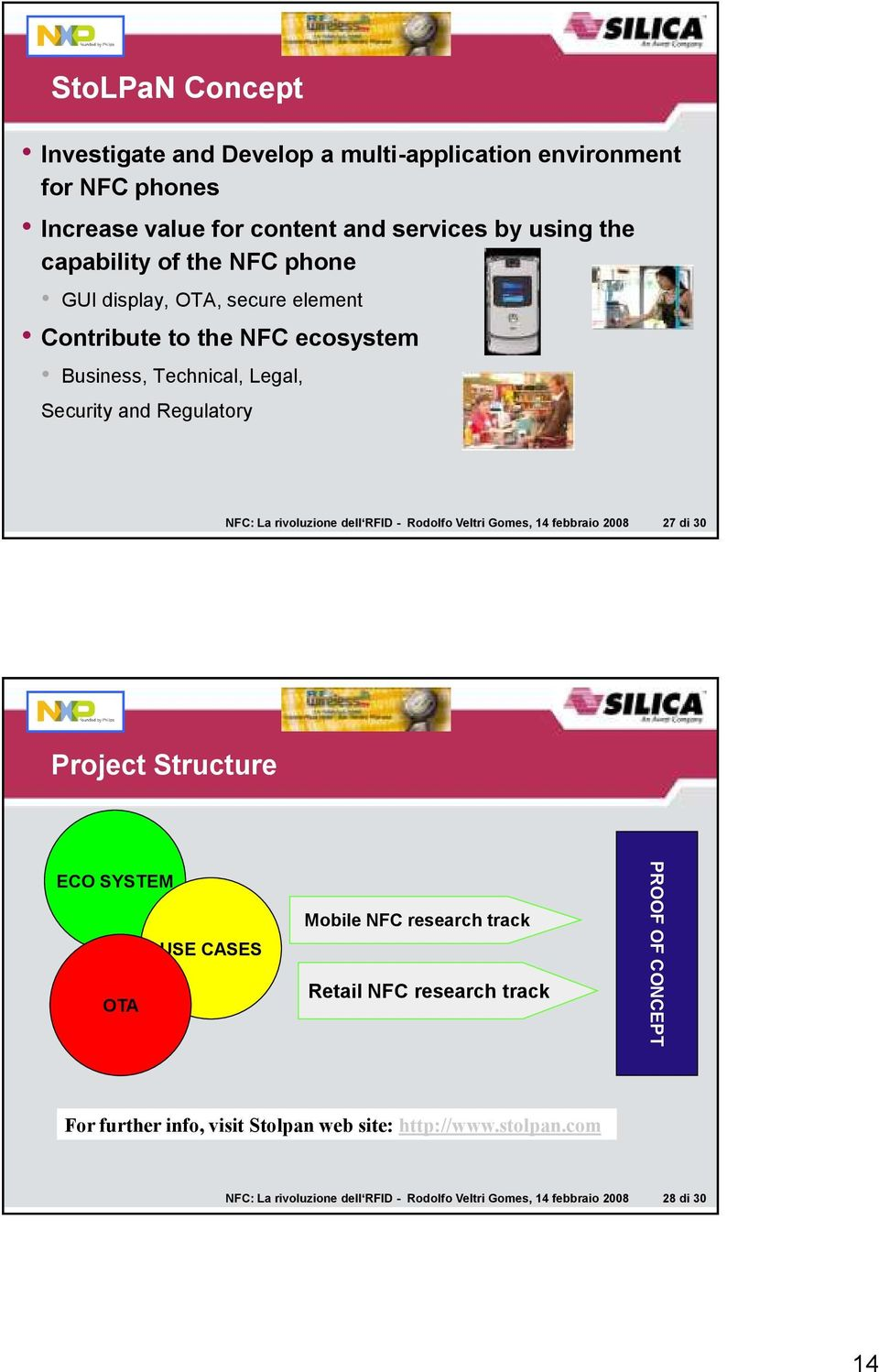 RFID - Rodolfo Veltri Gomes, 14 febbraio 2008 27 di 30 Project Structure ECO SYSTEM OTA USE CASES Mobile NFC research track Retail NFC research track PROOF