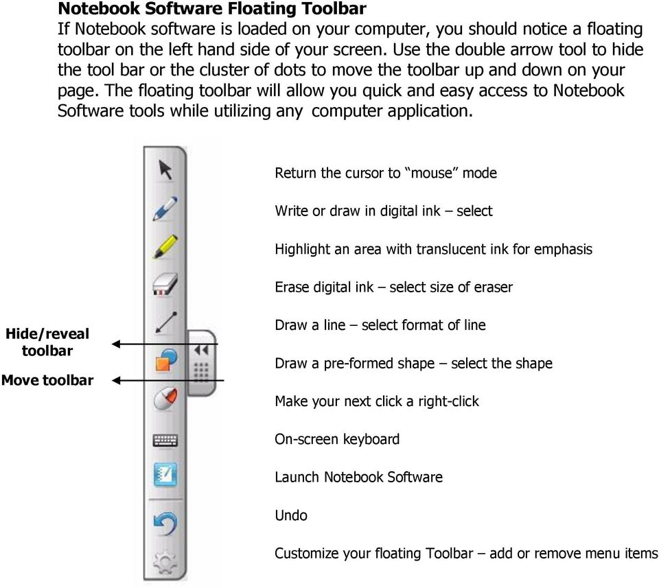 The floating toolbar will allow you quick and easy access to Notebook Software tools while utilizing any computer application.