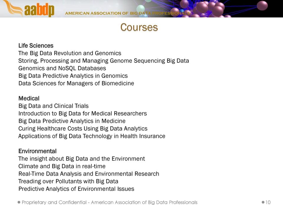 Using Big Data Analytics Applications of Big Data Technology in Health Insurance Environmental The insight about Big Data and the Environment Climate and Big Data in real-time Real-Time Data
