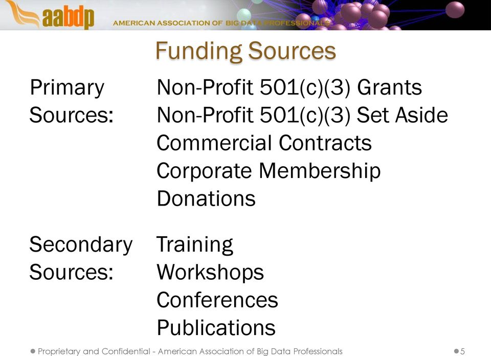 Secondary Sources: Training Workshops Conferences Publications