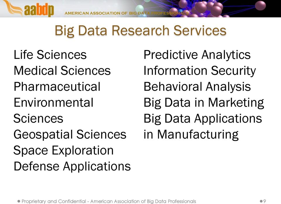 Information Security Behavioral Analysis Big Data in Marketing Big Data Applications in