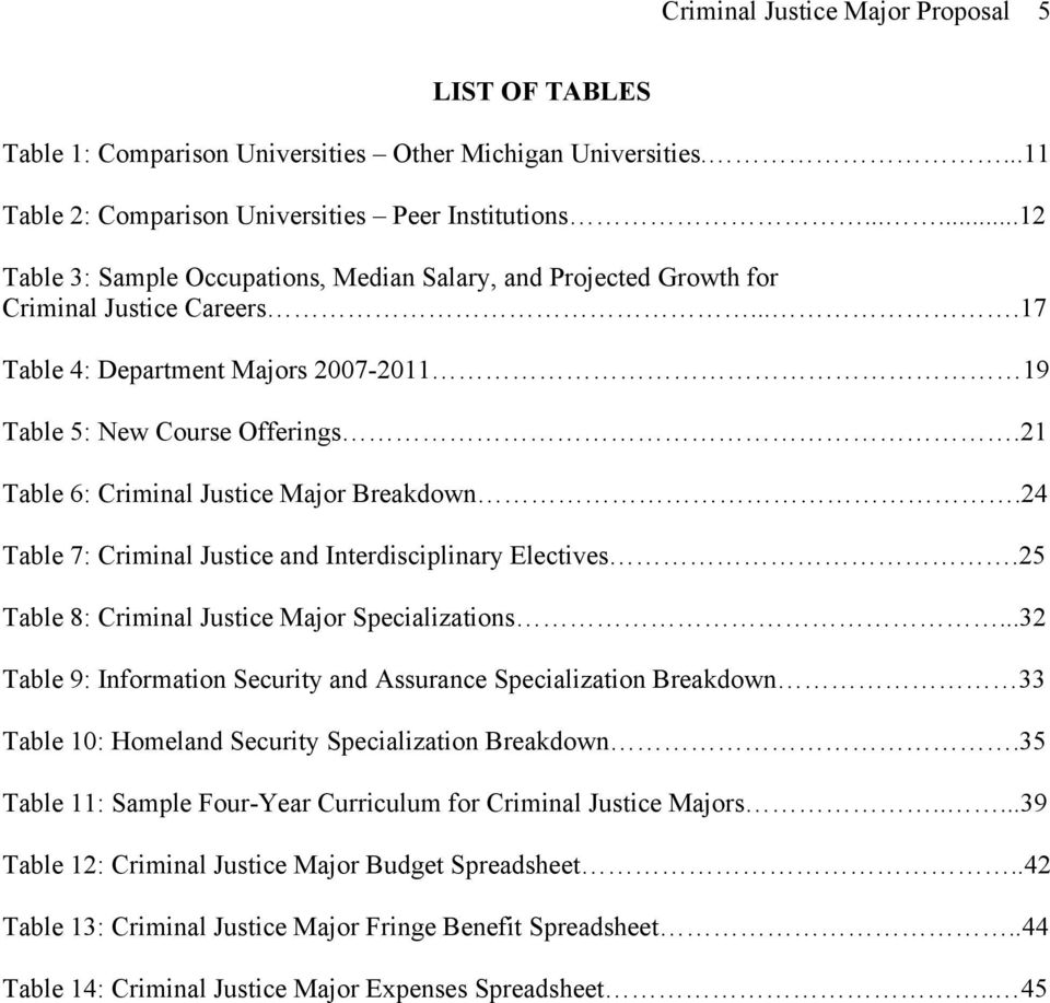 21 Table 6: Criminal Justice Major Breakdown.24 Table 7: Criminal Justice and Interdisciplinary Electives.25 Table 8: Criminal Justice Major Specializations.
