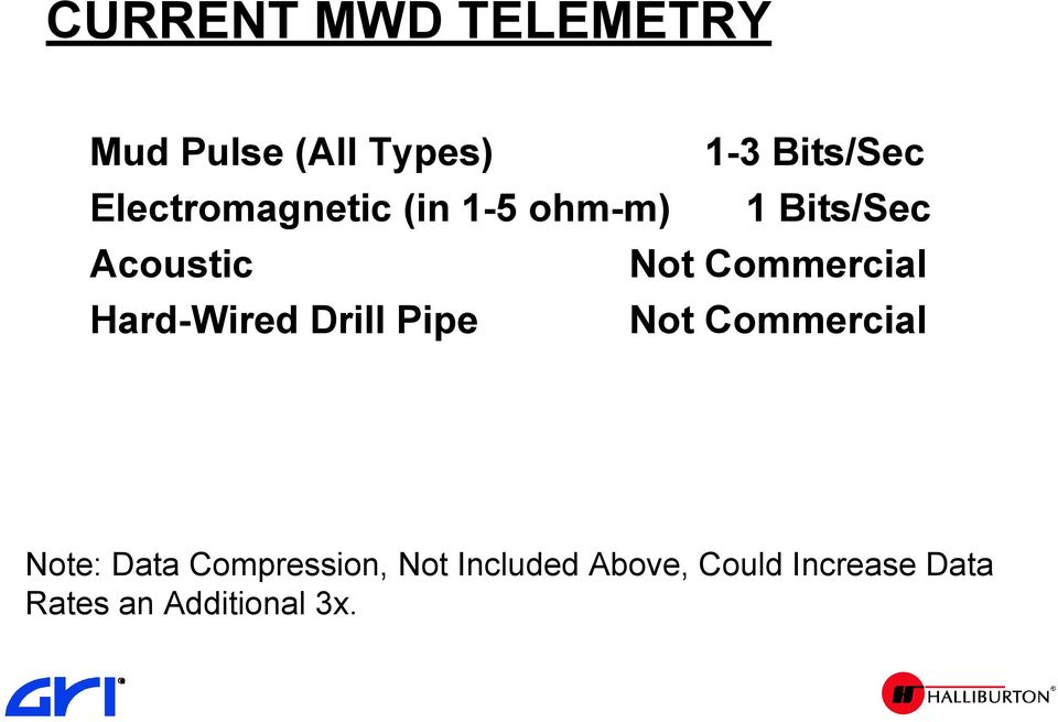 Commercial Hard-Wired Drill Pipe Not Commercial Note: Data