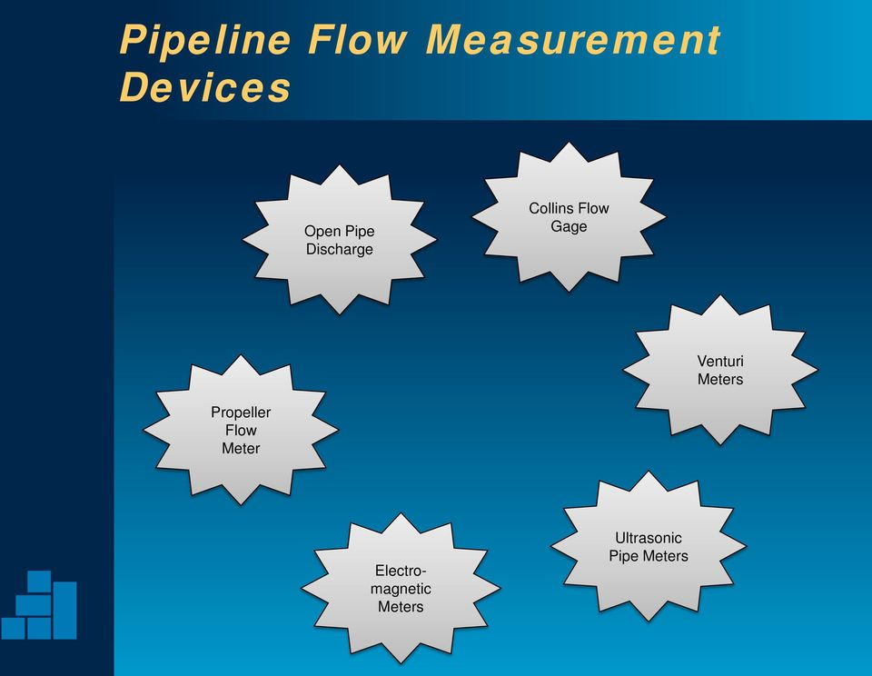 Propeller Flow Meter Venturi Meters