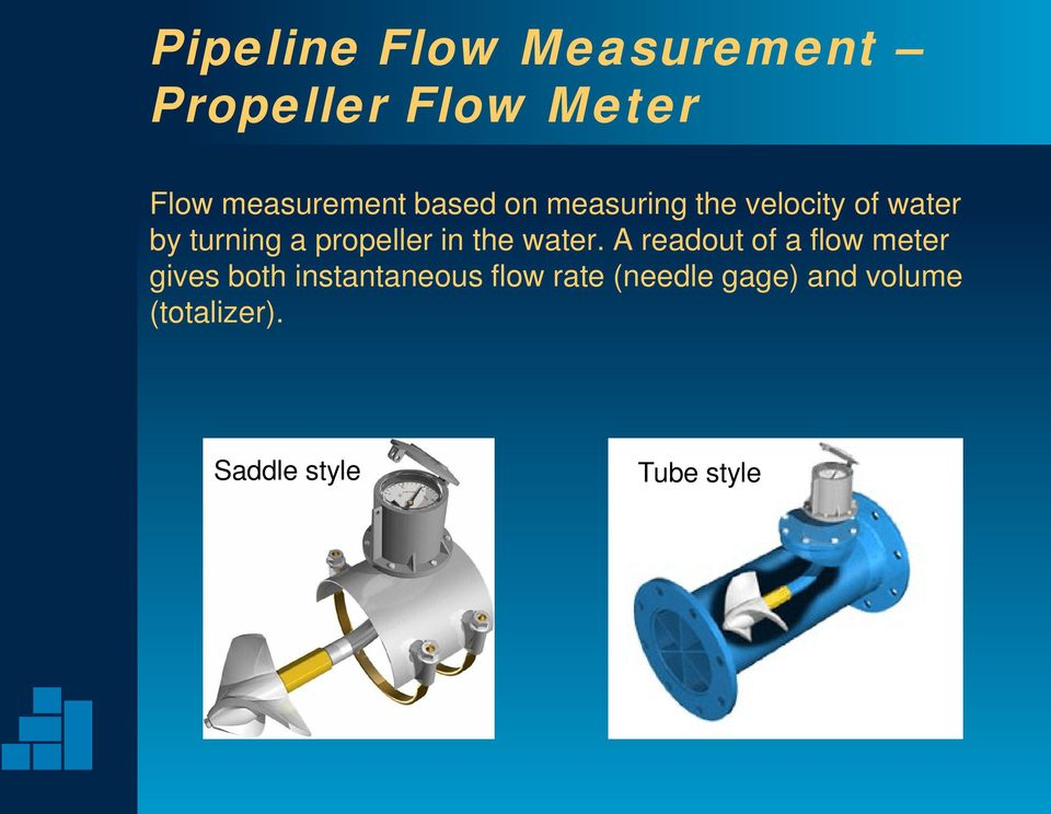 A readout of a flow meter gives both instantaneous flow