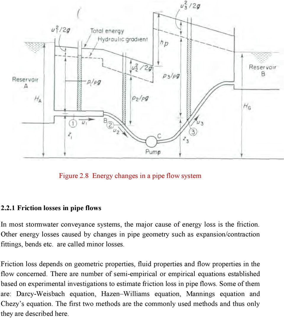Friction loss depends on geometric properties, fluid properties and flow properties in the flow concerned.