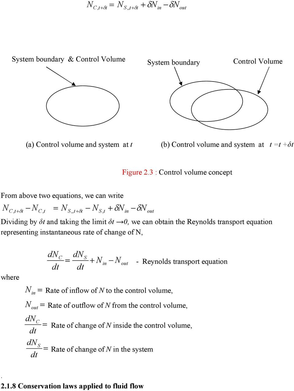 transport equation representing instantaneous rate of change of N, out where dn dt dn dt C S N in Nout - Reynolds transport equation N Rate of inflow of N to the control volume, in N