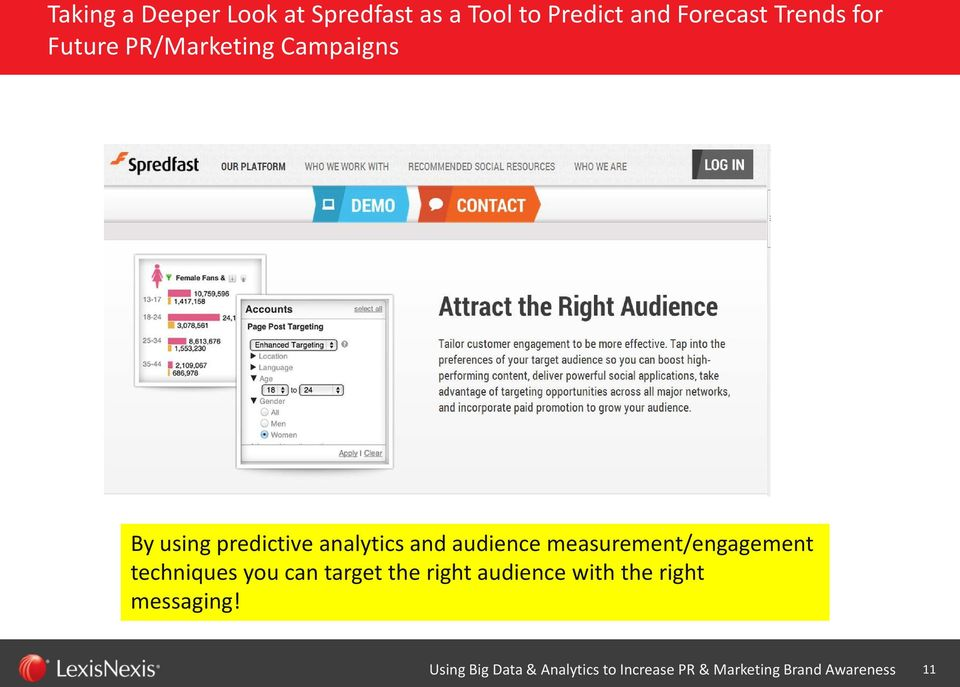predictive analytics and audience measurement/engagement