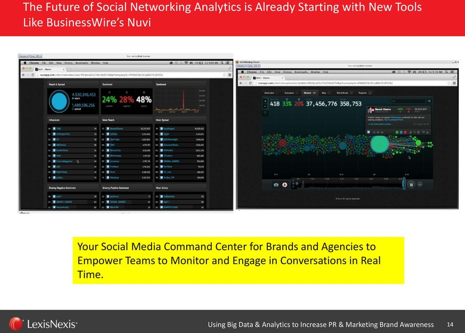 Social Media Command Center for Brands and Agencies to