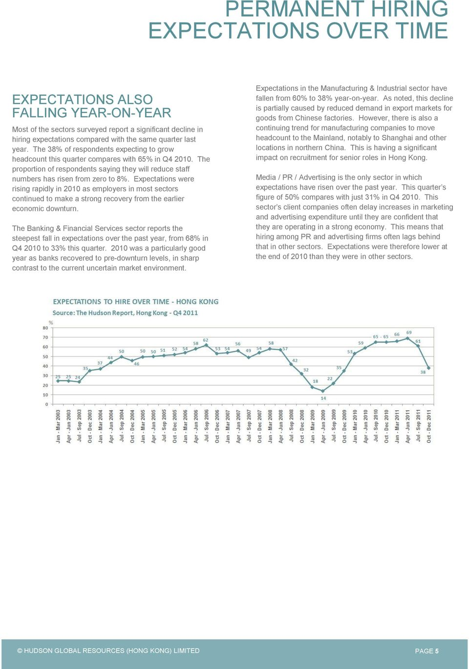Expectations were rising rapidly in 2010 as employers in most sectors continued to make a strong recovery from the earlier economic downturn.
