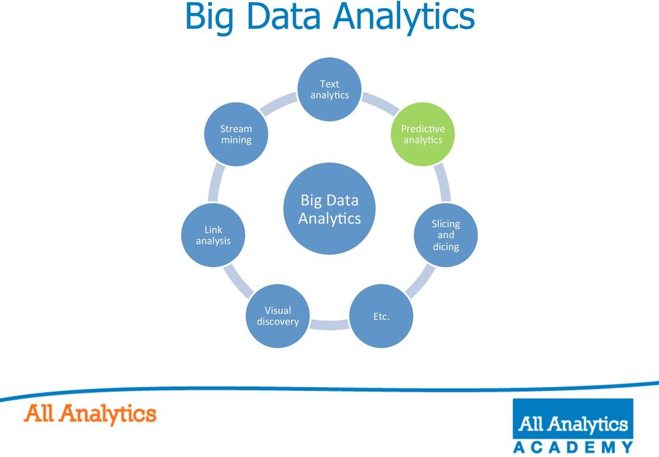 Link analysis Big Data Analy,cs