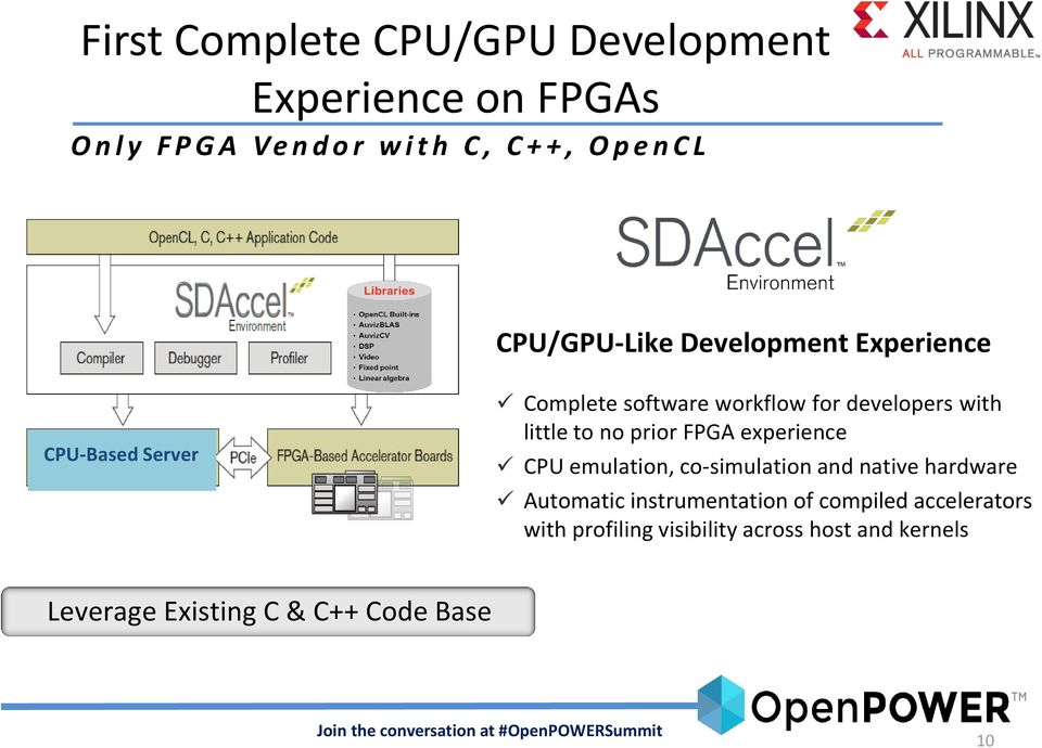 little to no prior FPGA experience CPU emulation, co-simulation and native hardware Automatic