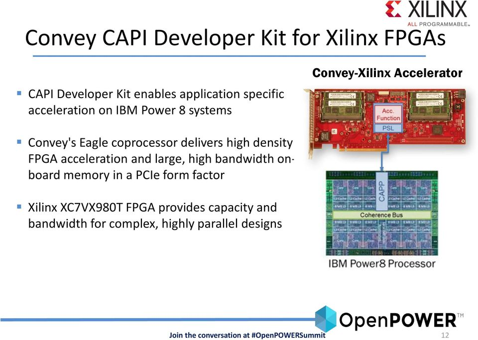delivers high density FPGA acceleration and large, high bandwidth onboard memory in a PCIe