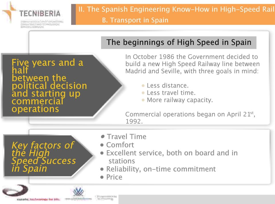 Key factors of the High Speed Success in Spain In October 1986 the Government decided to build a new High Speed Railway line between Madrid and