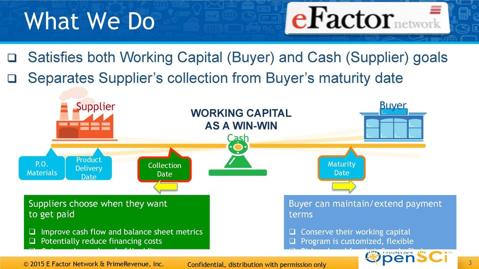KING CAPITAL AS A WIN-WIN Cash Buyer P.O.