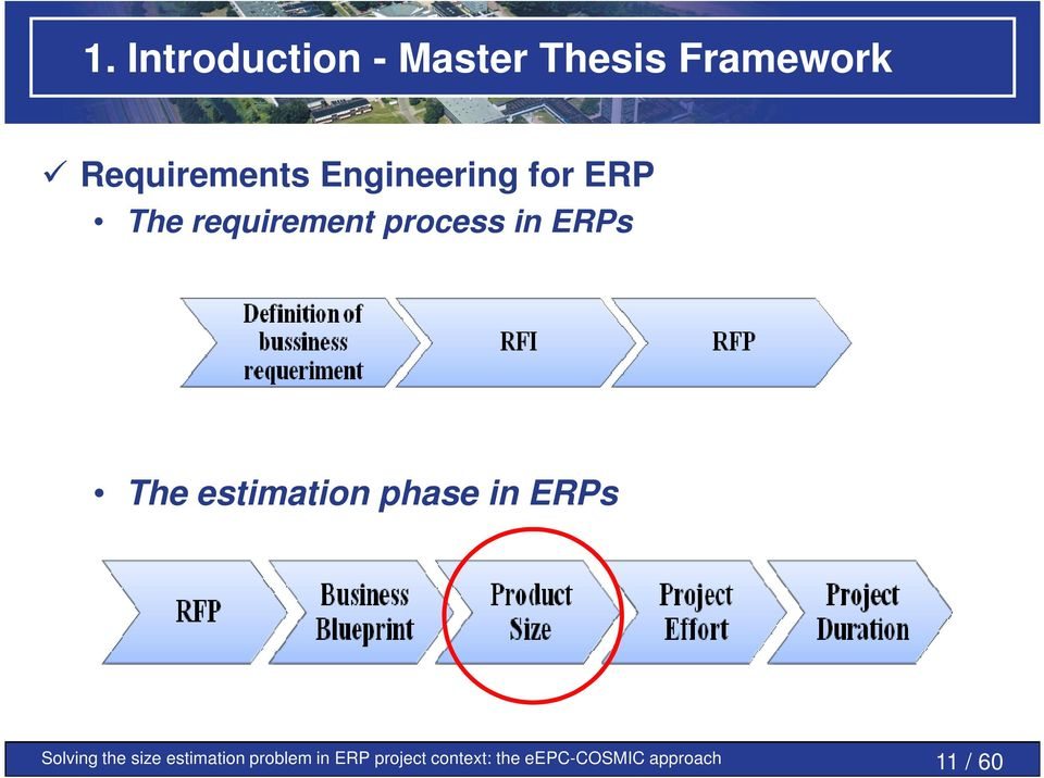 Solving the size estimation problem in erp project context the eepc for erp the requirement process in malvernweather Gallery