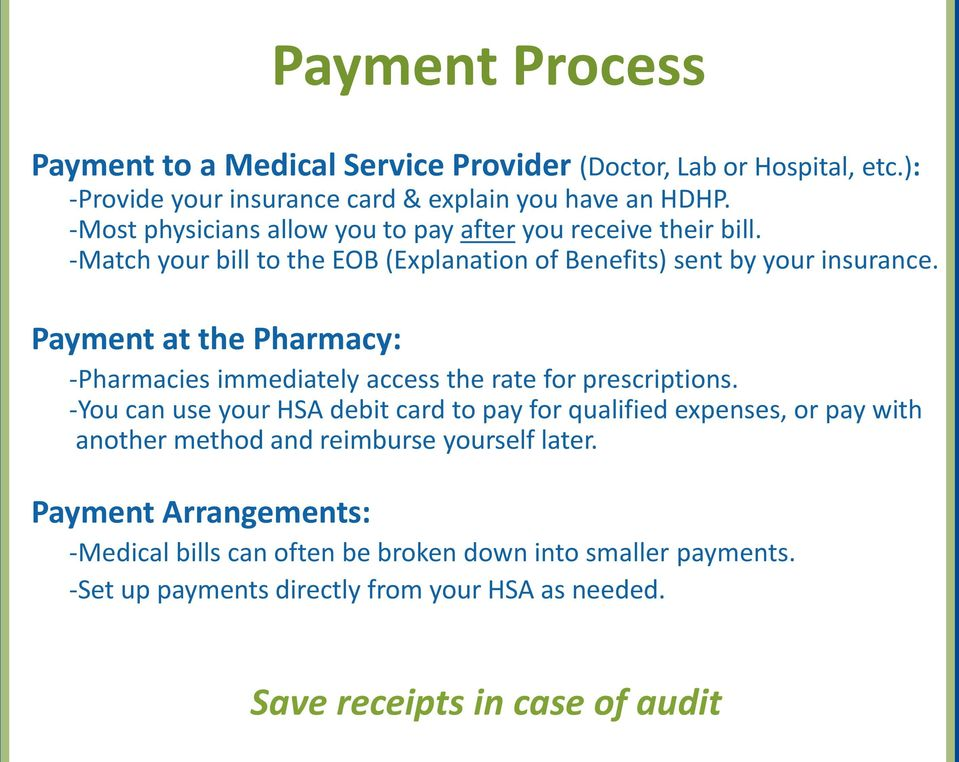 Payment at the Pharmacy: -Pharmacies immediately access the rate for prescriptions.