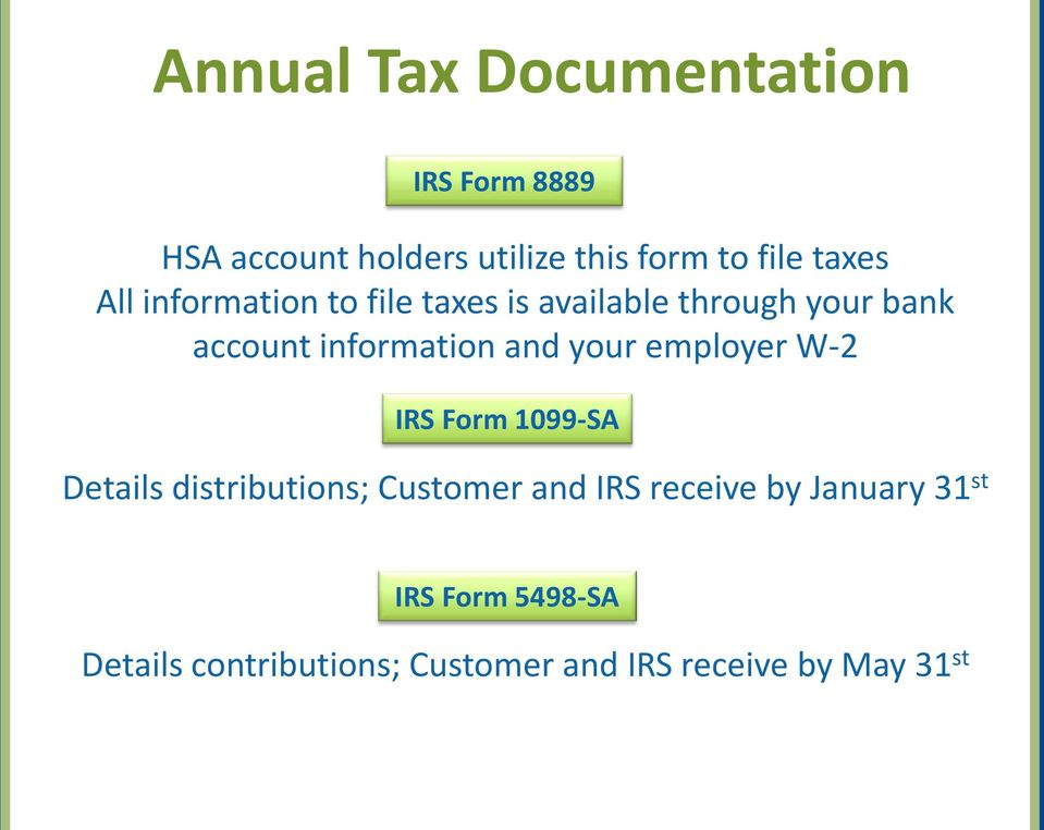 and your employer W-2 IRS Form 1099-SA Details distributions; Customer and IRS receive