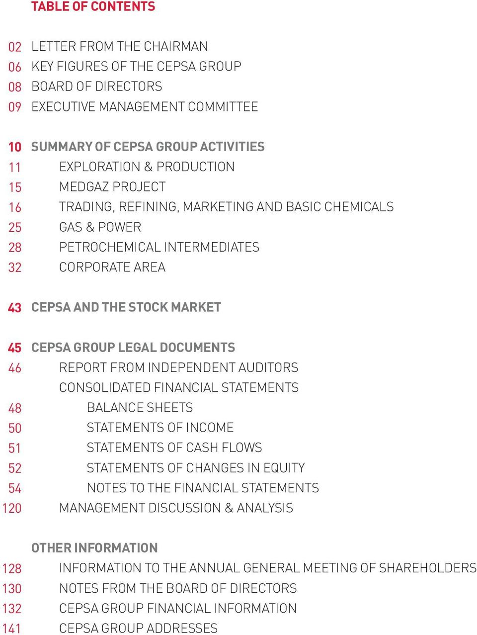CEPSA GROUP LEGAL DOCUMENTS REPORT FROM INDEPENDENT AUDITORS CONSOLIDATED FINANCIAL STATEMENTS BALANCE SHEETS STATEMENTS OF INCOME STATEMENTS OF CASH FLOWS STATEMENTS OF CHANGES IN EQUITY NOTES TO