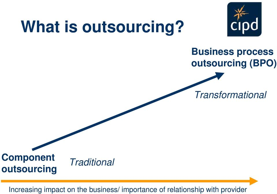 Transformational Component outsourcing