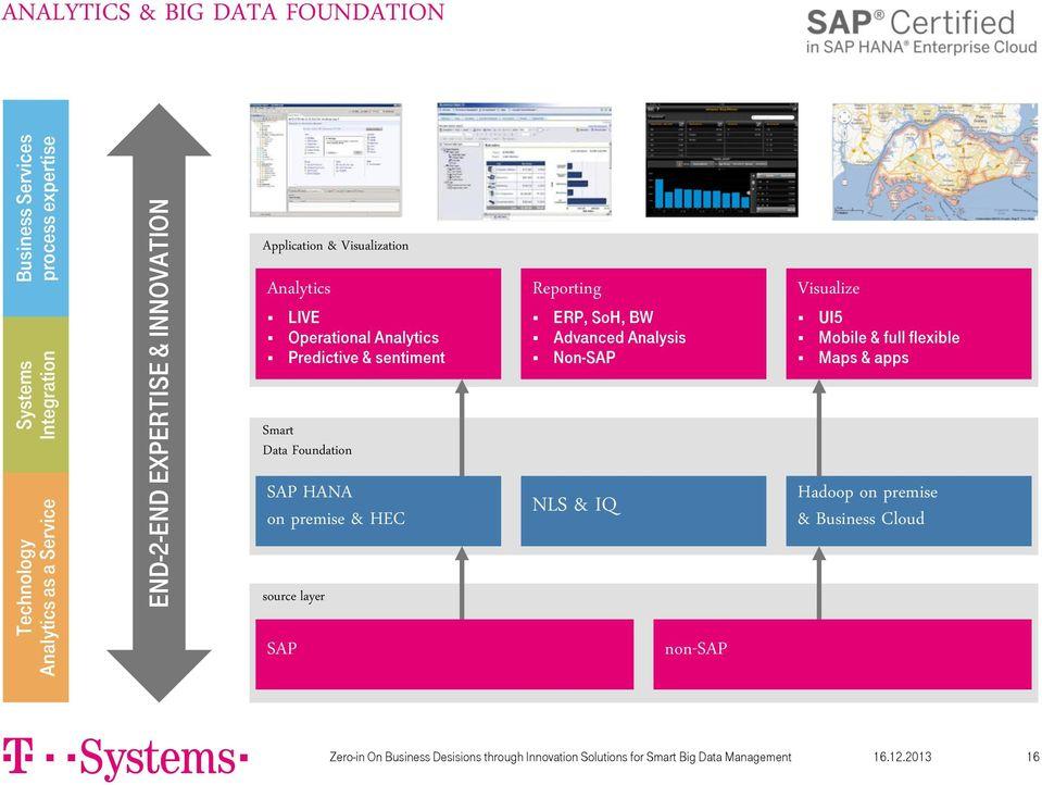 Analysis Non-SAP Visualize UI5 Mobile & full flexible Maps & apps Smart Data Foundation SAP HANA on premise & HEC NLS & IQ Hadoop on