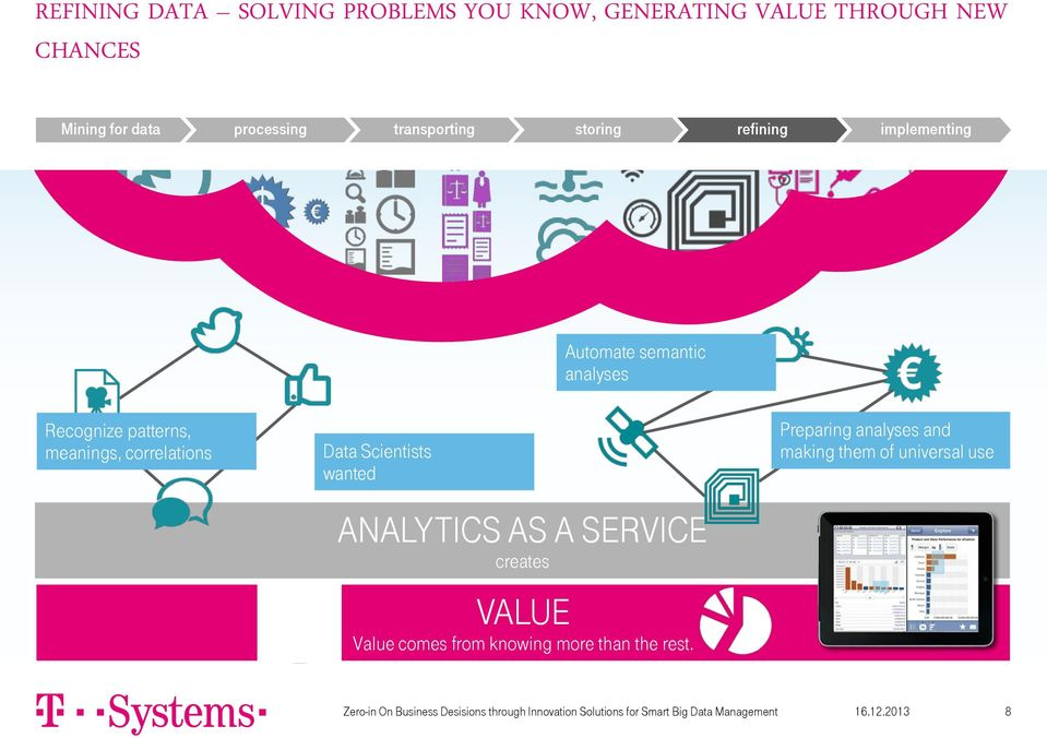 wanted ANALYTICS AS A SERVICE creates VALUE Value comes from knowing more than the rest.