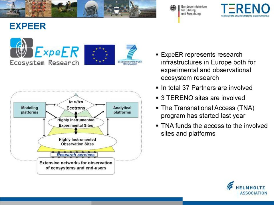 involved 3 TERENO sites are involved The Transnational Access (TNA)