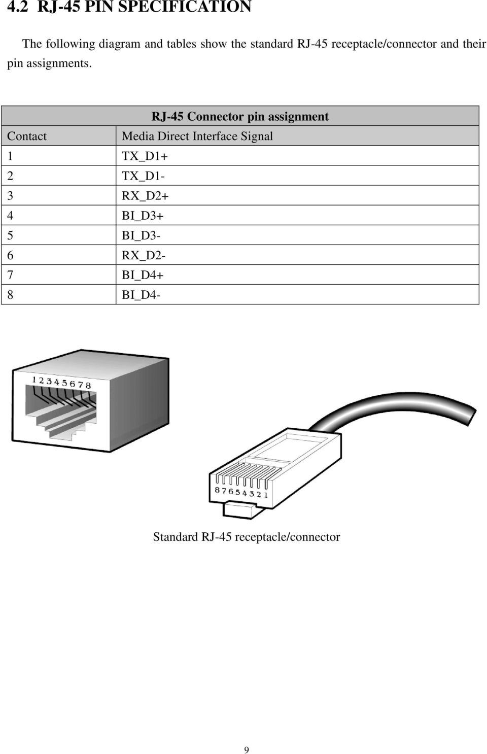 RJ-45 Connector pin assignment Contact Media Direct Interface Signal 1