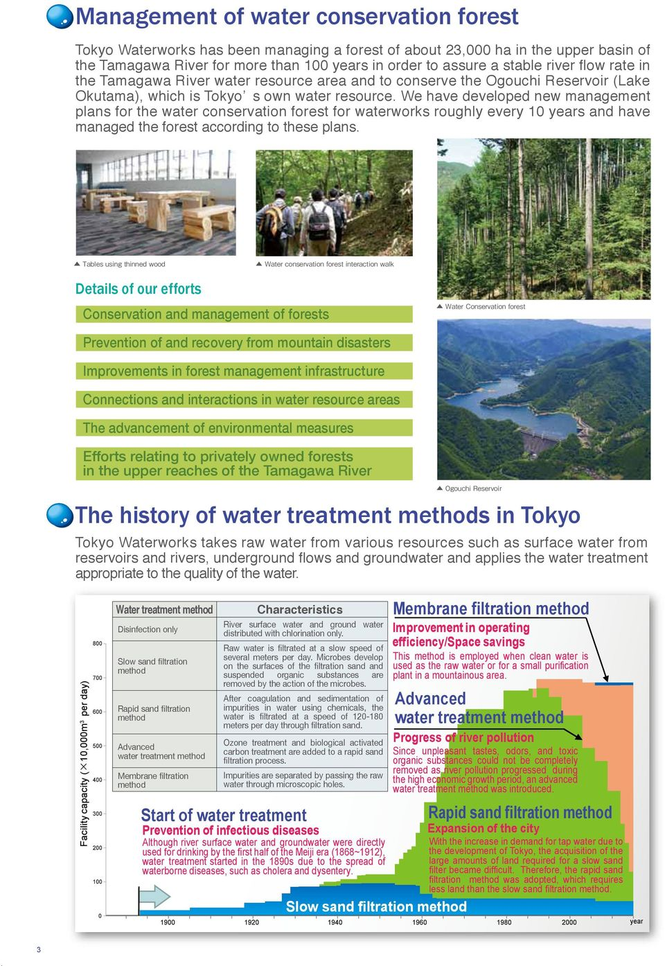 We have developed new management plans for the water conservation forest for waterworks roughly every 10 years and have managed the forest according to these plans.