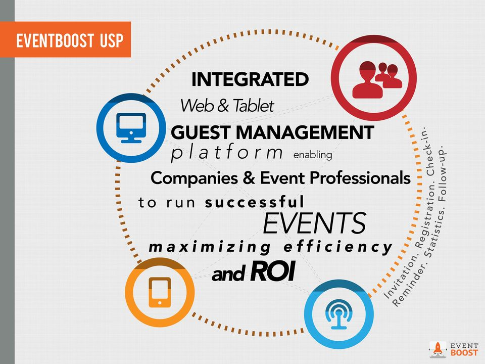 Companies & Event Professionals to run