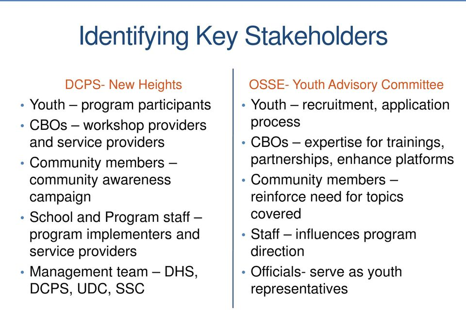 UDC, SSC OSSE- Youth Advisory Committee Youth recruitment, application process CBOs expertise for trainings, partnerships, enhance