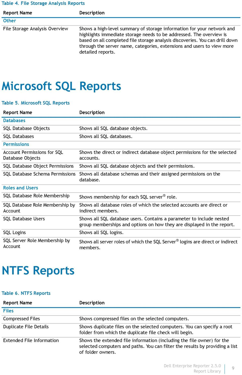 Microsoft SQL Reports Table 5.