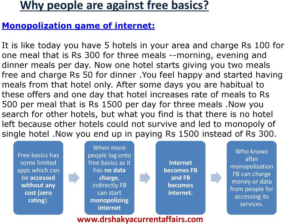 Now one hotel starts giving you two meals free and charge Rs 50 for dinner.you feel happy and started having meals from that hotel only.