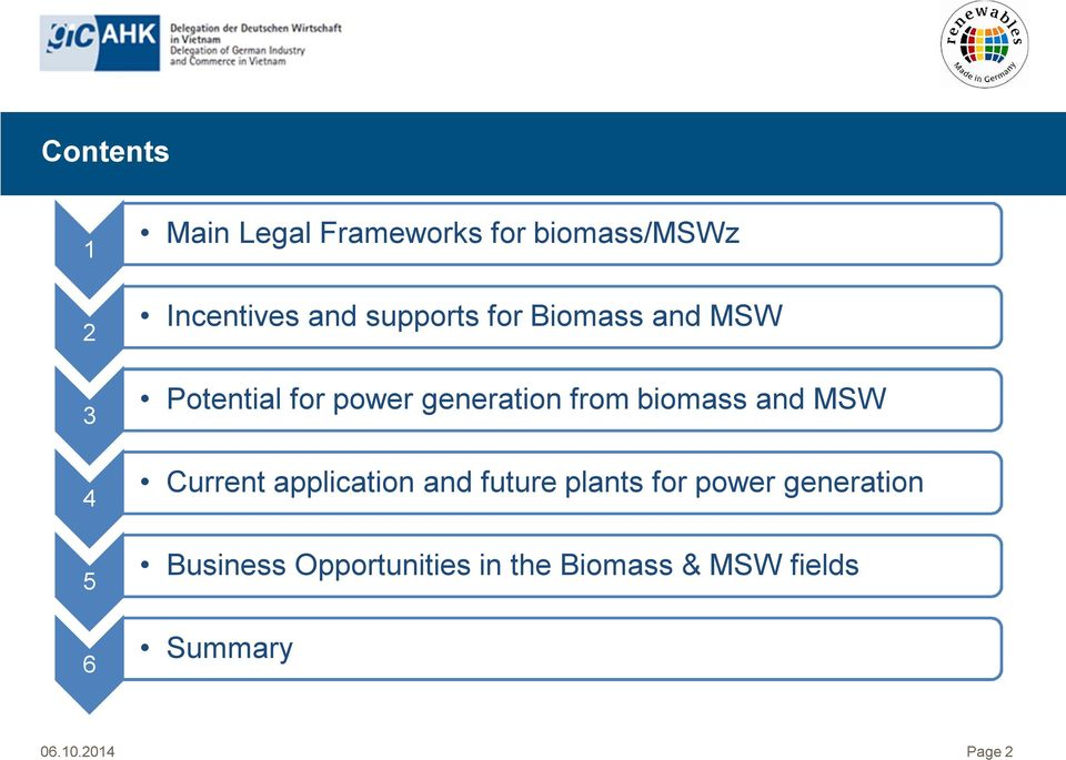 generation from biomass and MSW Current application and future plants