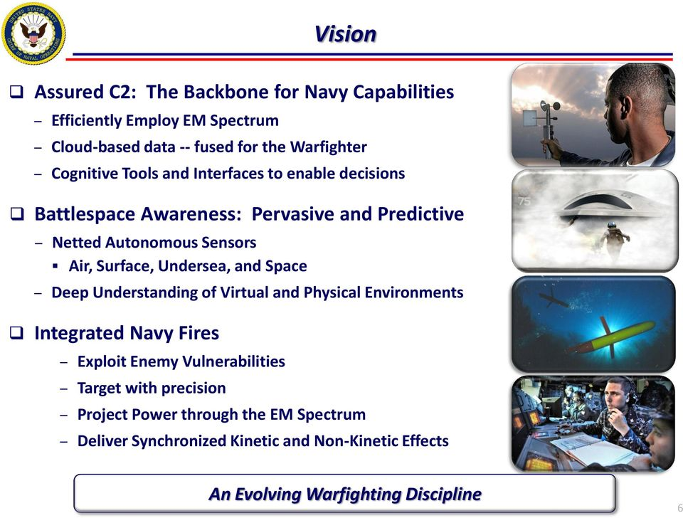 Surface, Undersea, and Space Deep Understanding of Virtual and Physical Environments Integrated Navy Fires Exploit Enemy Vulnerabilities
