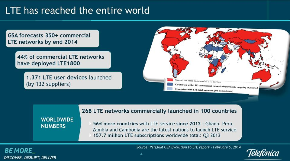 371 LTE user devices launched (by 132 suppliers) WORLDWIDE NUMBERS 268 LTE networks commercially launched in 100 countries!
