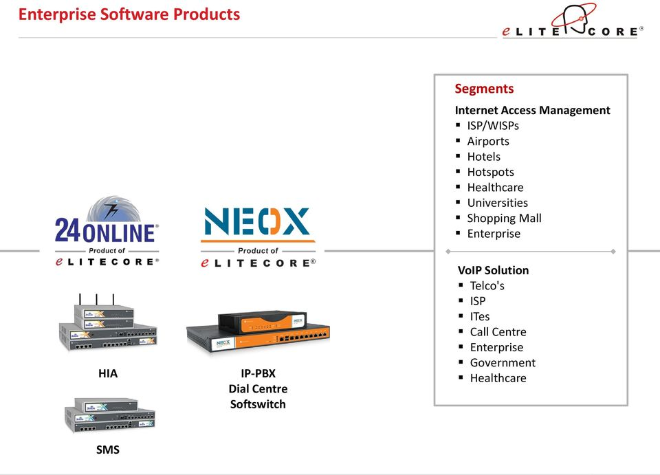 Shopping Mall Enterprise HIA IP-PBX Dial Centre Softswitch VoIP
