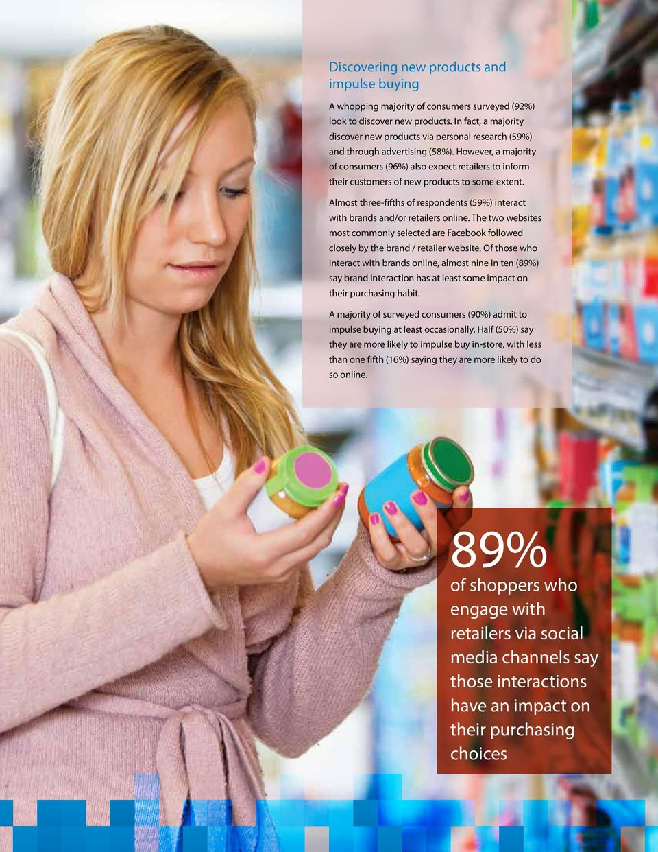 However, a majority of consumers (96%) also expect retailers to inform their customers of new products to some extent.
