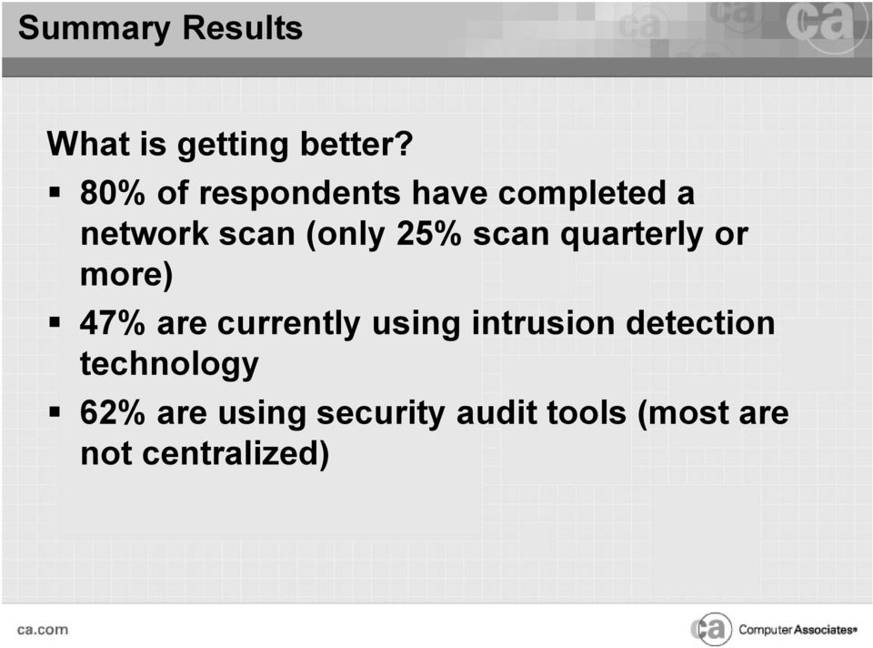 scan quarterly or more) 47% are currently using intrusion