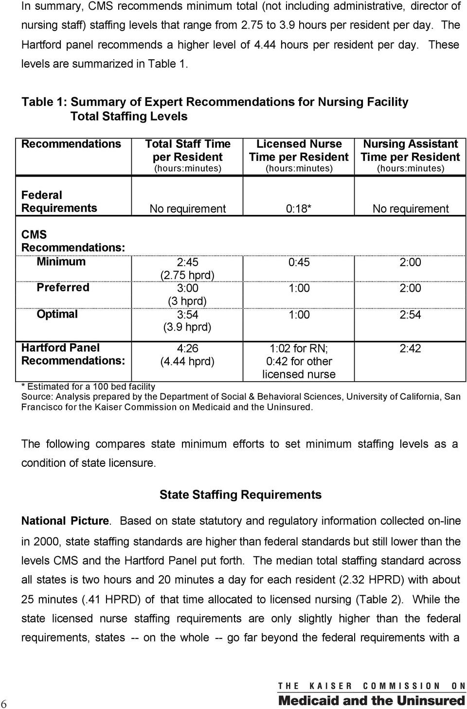 Table 1: Summary of Expert Recommendations for Nursing Facility Total Staffing Levels Recommendations Total Staff Time per Resident (hours:minutes) Licensed Nurse Time per Resident (hours:minutes)