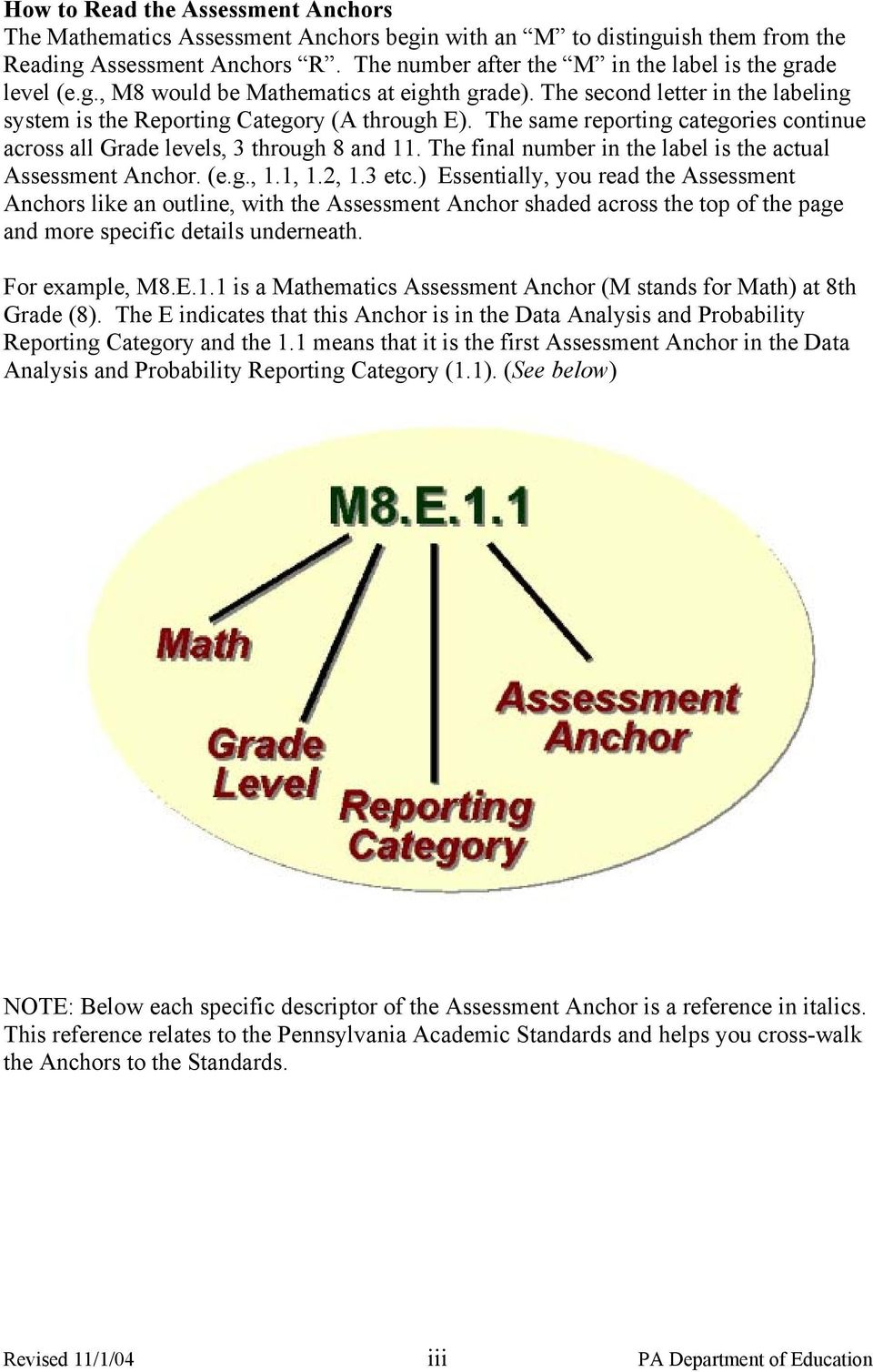 The same reporting categories continue across all Grade levels, 3 through 8 and 11. The final number in the label is the actual Assessment Anchor. (e.g., 1.1, 1.2, 1.3 etc.